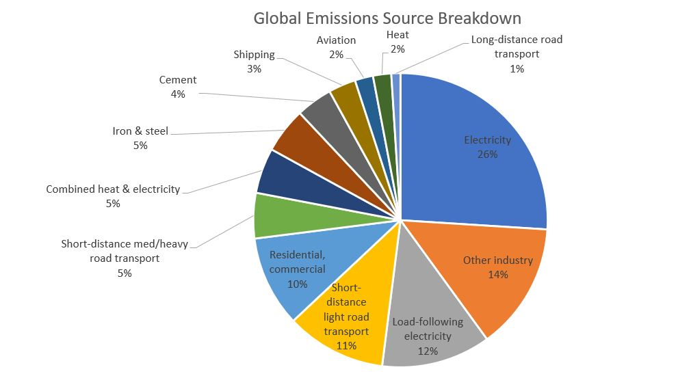 ghg_piechart.jpg