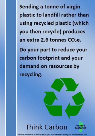 Carbonfootprint Com Posters