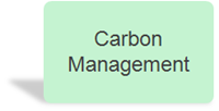 Manage your carbon emissions - plan, measure, reduce and benefit